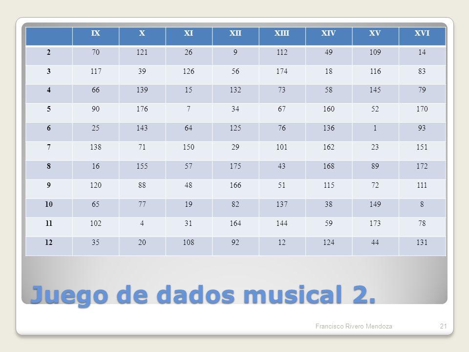 Juego de dados musical 2. IX X XI XII XIII XIV XV XVI 2 70 121 26 9