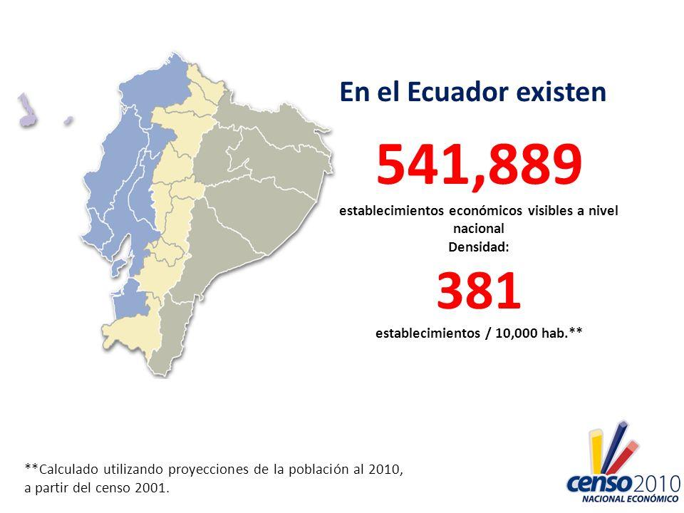 En el Ecuador existen 541,889. establecimientos económicos visibles a nivel nacional. Densidad: 381.