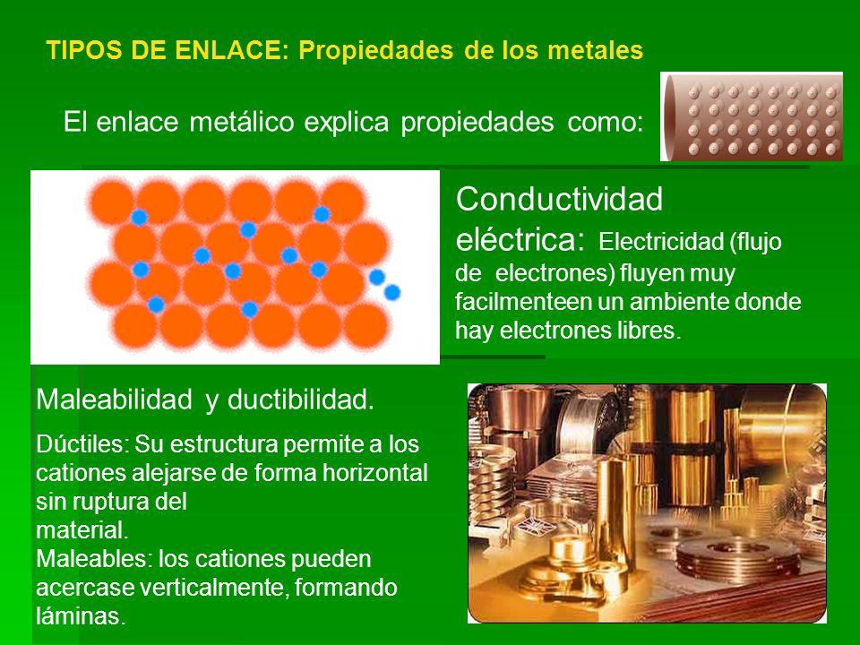 TIPOS DE ENLACE: Propiedades de los metales