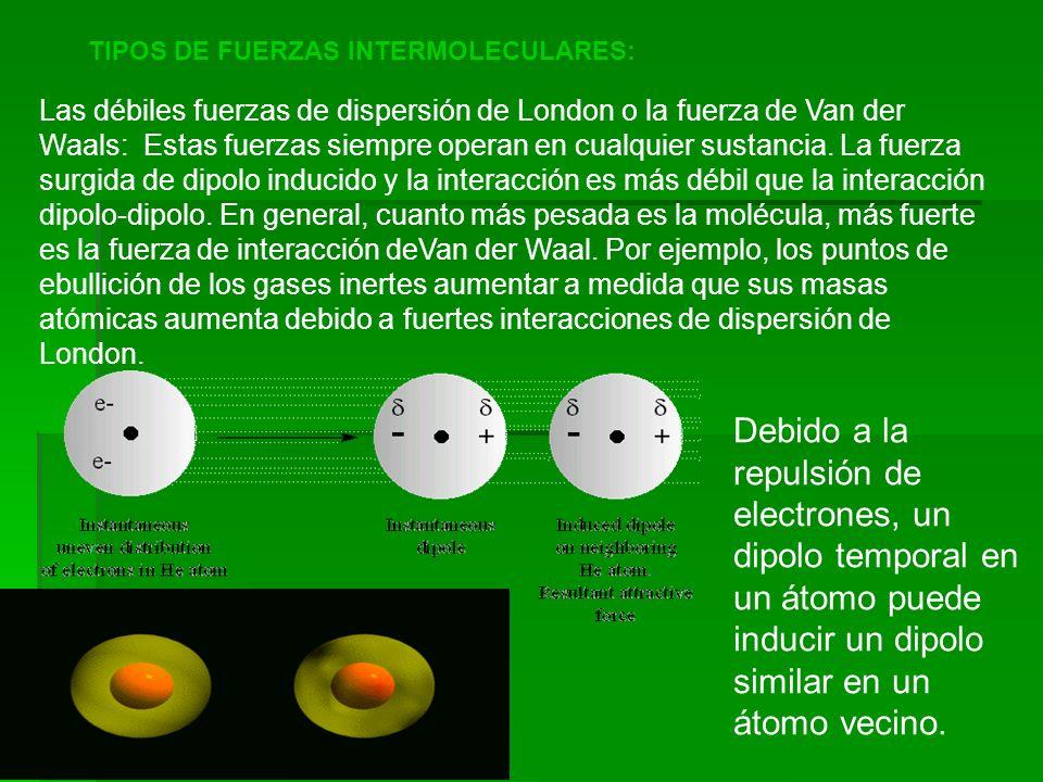 TIPOS DE FUERZAS INTERMOLECULARES: