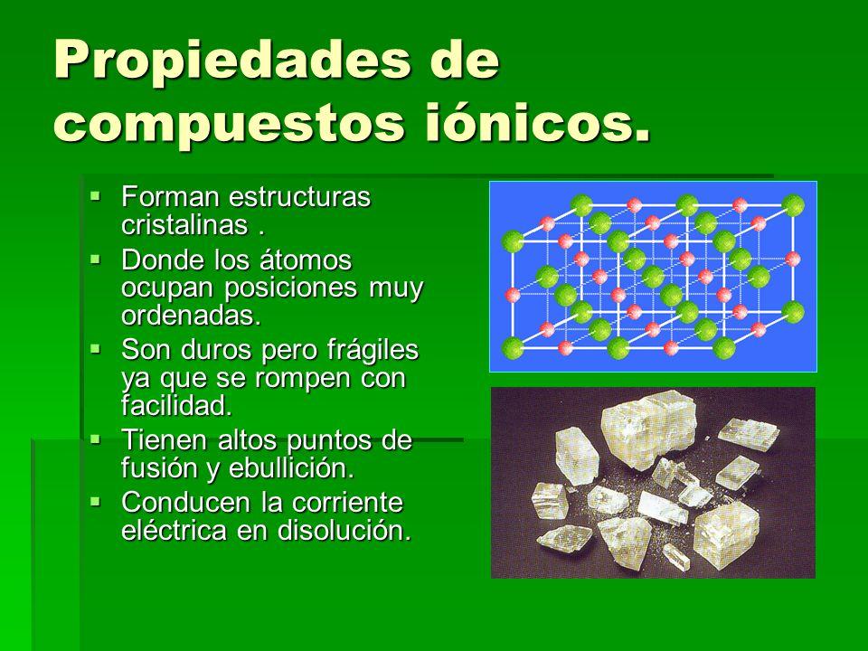 Propiedades de compuestos iónicos.