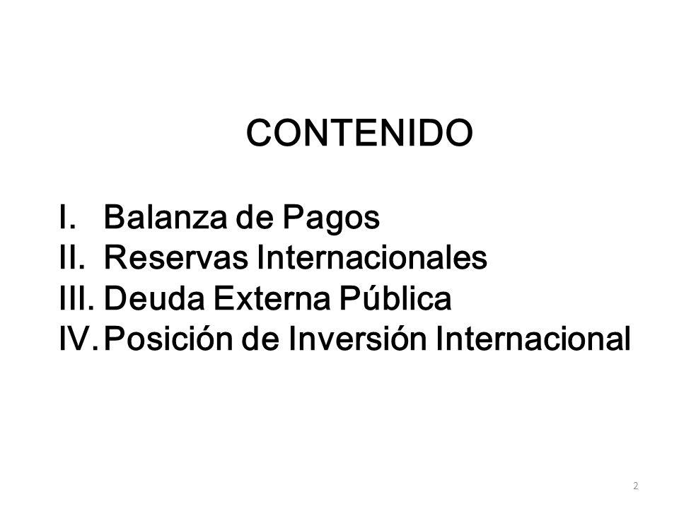 CONTENIDO Balanza de Pagos Reservas Internacionales