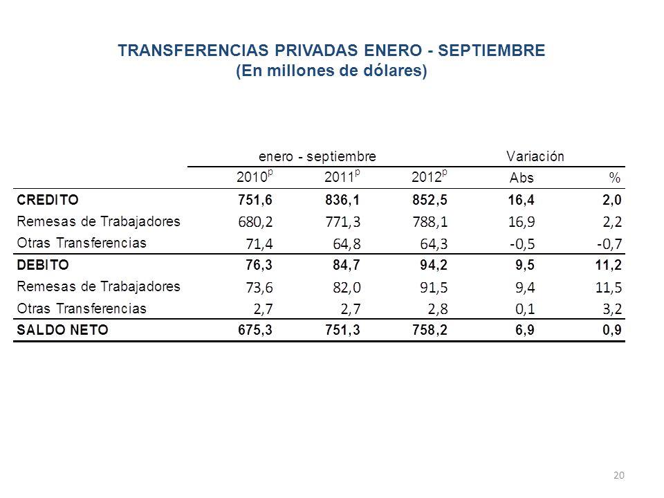 TRANSFERENCIAS PRIVADAS ENERO - SEPTIEMBRE (En millones de dólares)