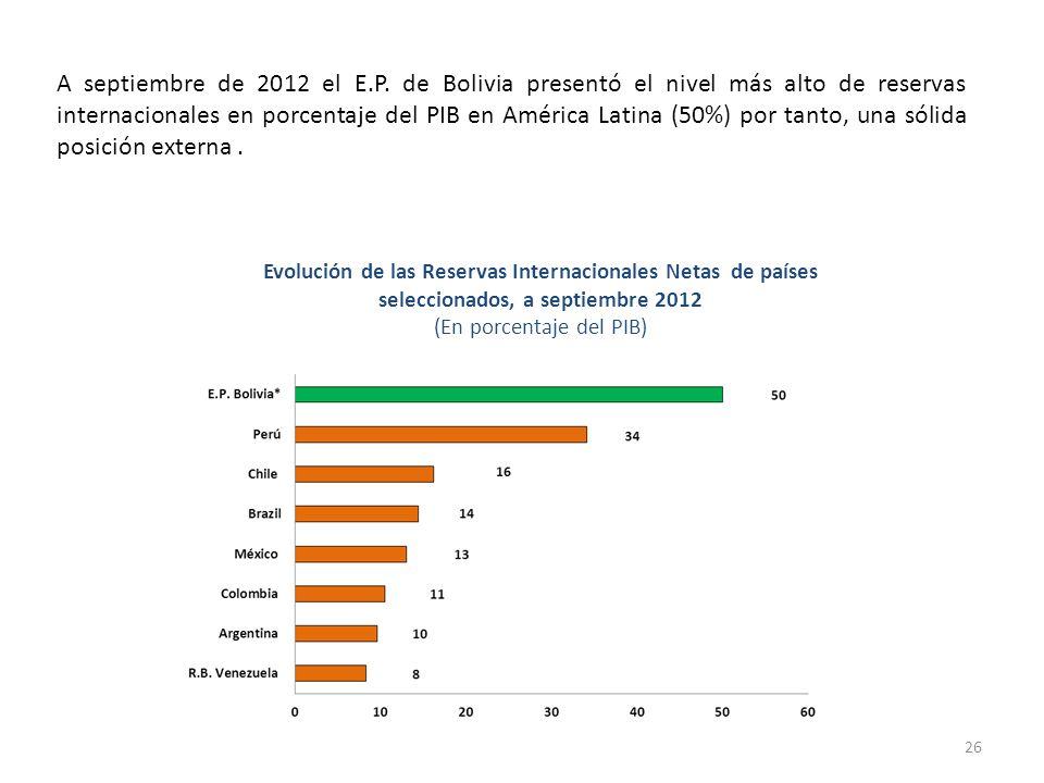 (En porcentaje del PIB)