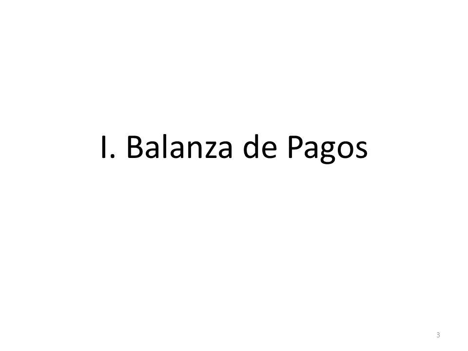 I. Balanza de Pagos