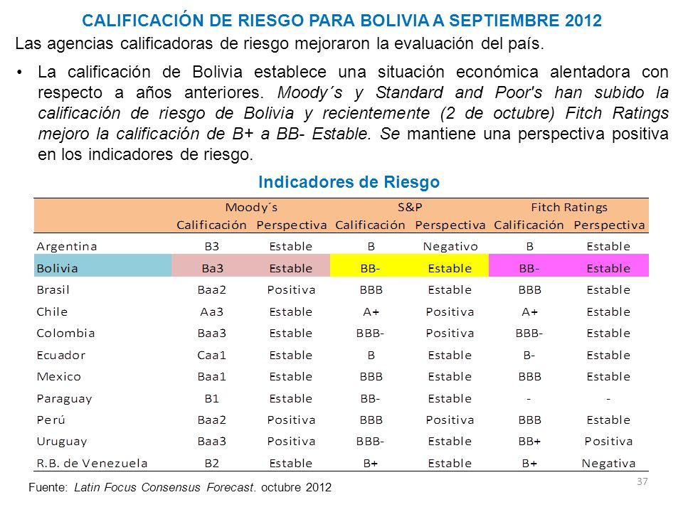 CALIFICACIÓN DE RIESGO PARA BOLIVIA A SEPTIEMBRE 2012