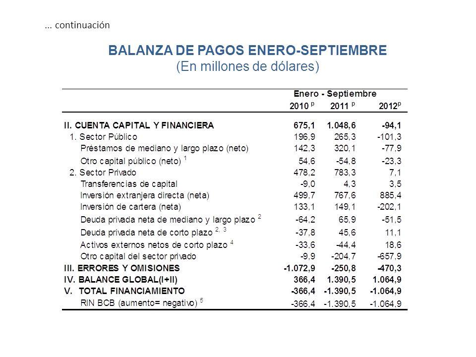 BALANZA DE PAGOS ENERO-SEPTIEMBRE