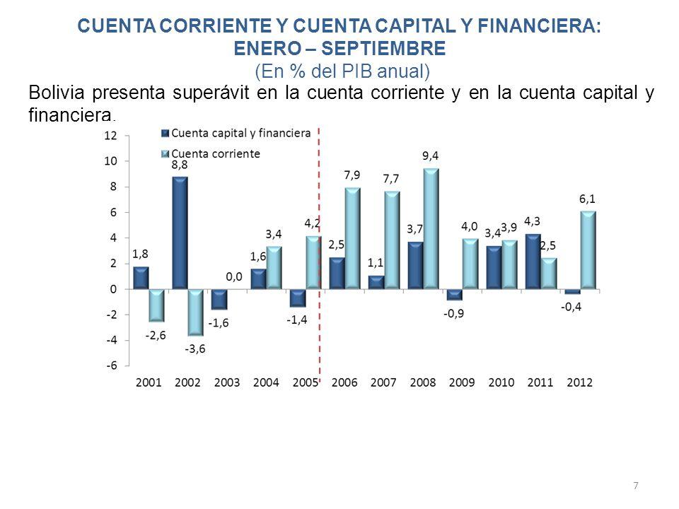 CUENTA CORRIENTE Y CUENTA CAPITAL Y FINANCIERA: ENERO – SEPTIEMBRE (En % del PIB anual)