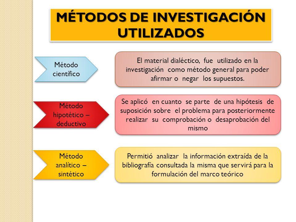 MÉTODOS DE INVESTIGACIÓN UTILIZADOS
