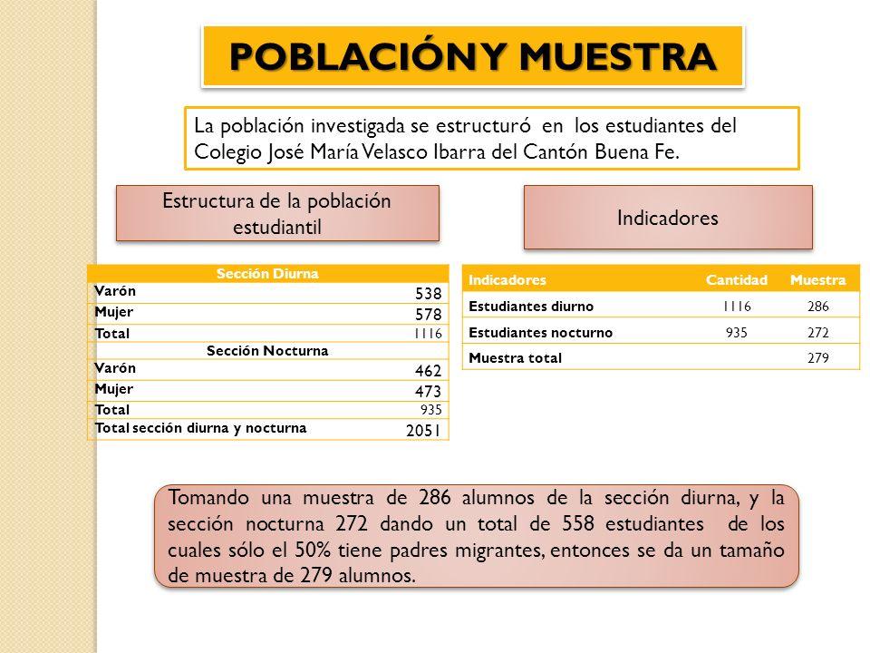 Estructura de la población estudiantil
