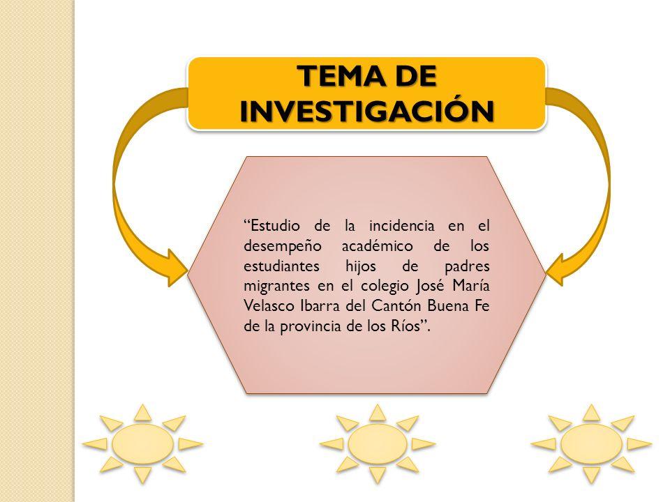 TEMA DE INVESTIGACIÓN