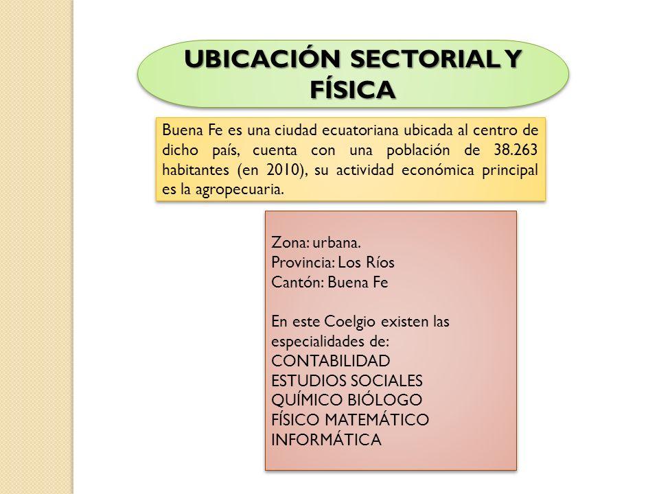 UBICACIÓN SECTORIAL Y FÍSICA
