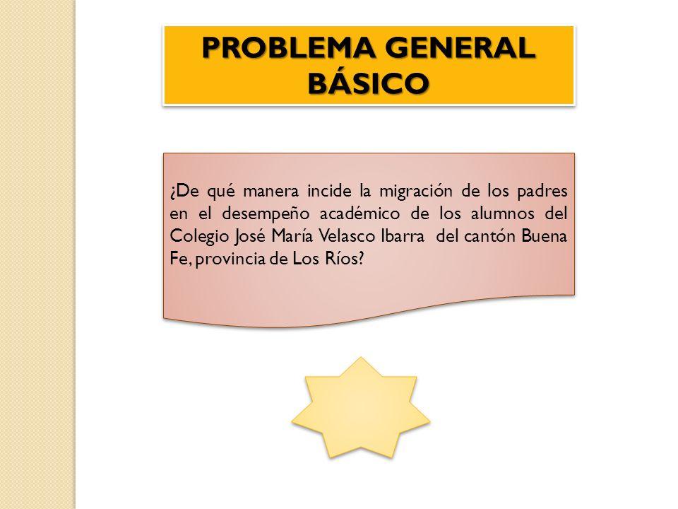 PROBLEMA GENERAL BÁSICO