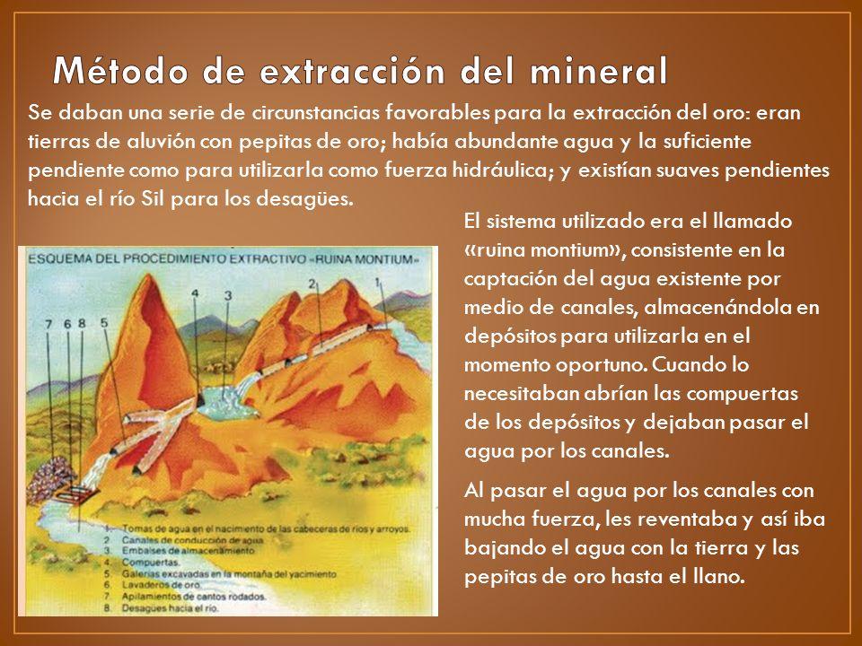 Método de extracción del mineral