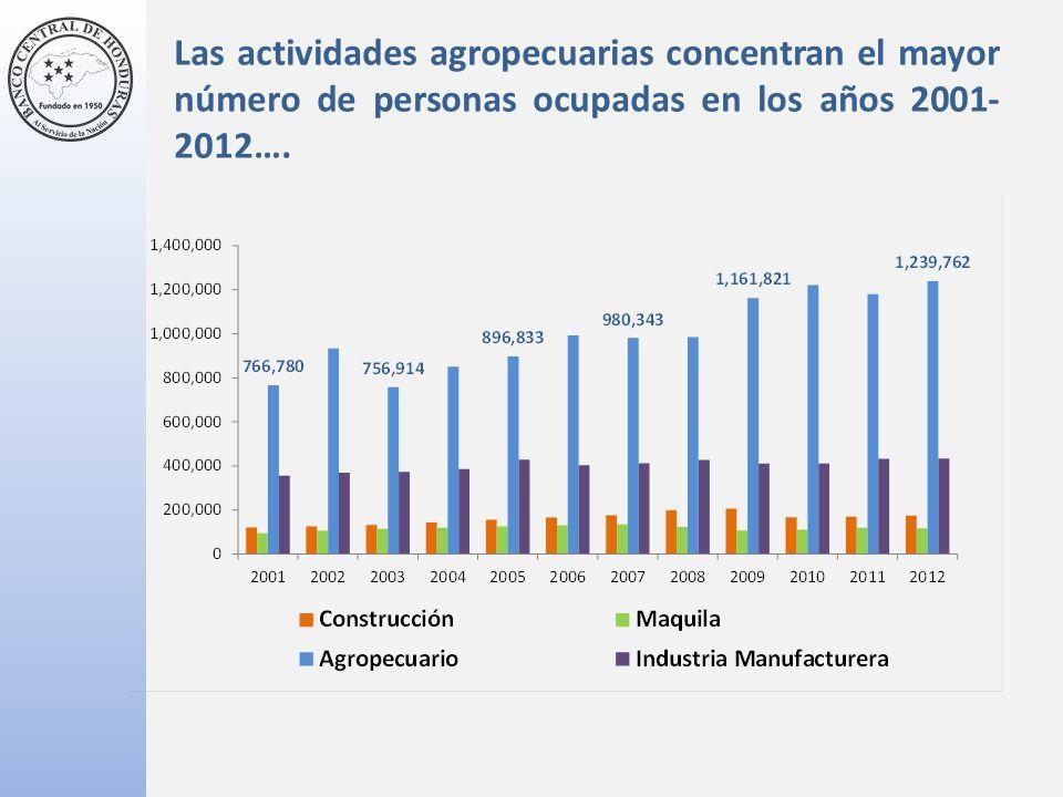 Las actividades agropecuarias concentran el mayor número de personas ocupadas en los años 2001-2012….