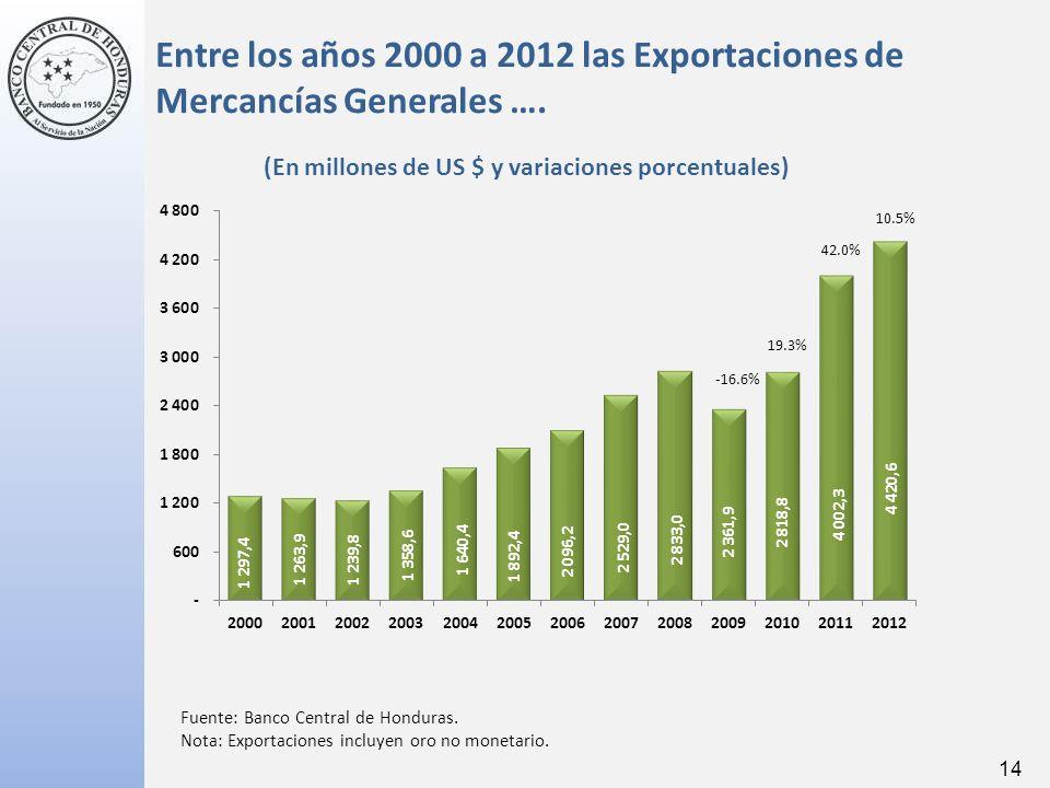 Entre los años 2000 a 2012 las Exportaciones de Mercancías Generales ….