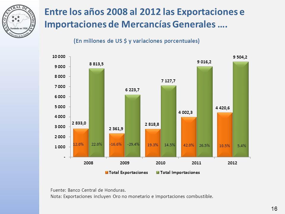 Entre los años 2008 al 2012 las Exportaciones e Importaciones de Mercancías Generales ….