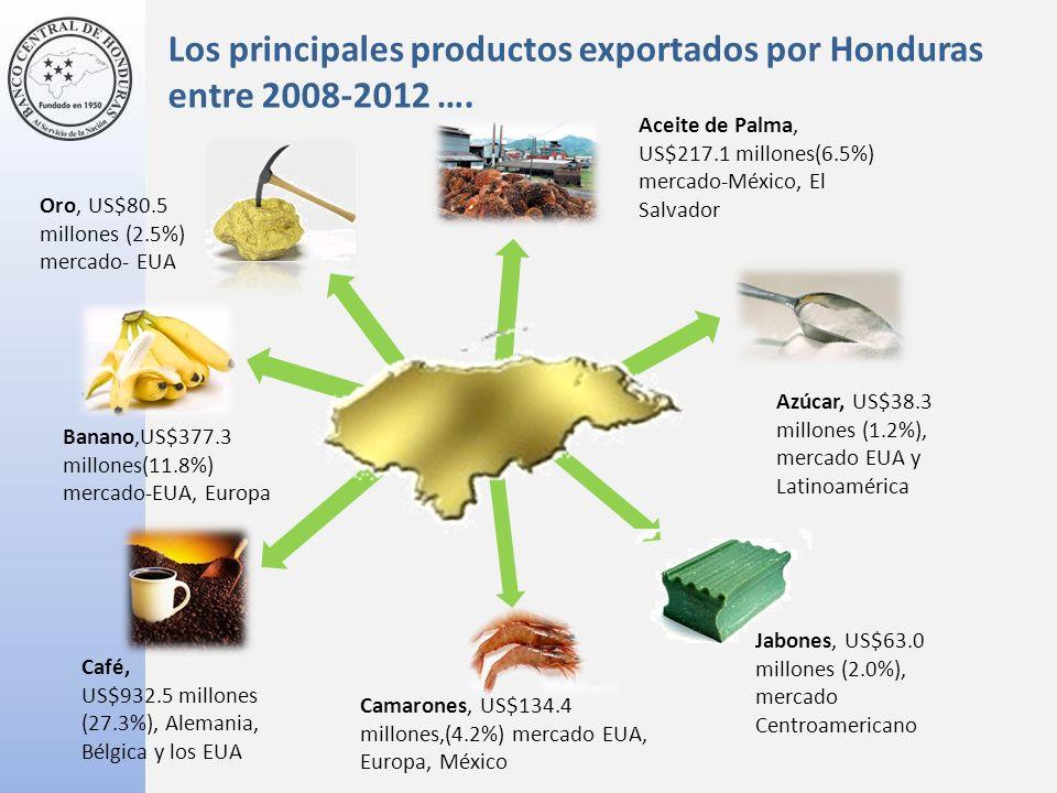 Los principales productos exportados por Honduras entre 2008-2012 ….