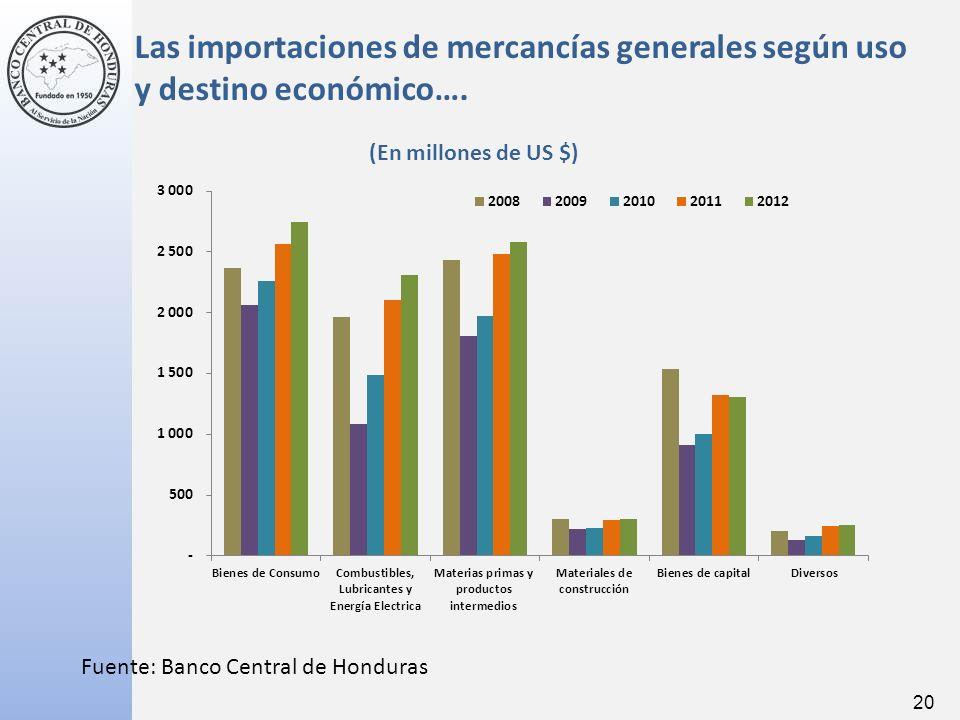 Las importaciones de mercancías generales según uso y destino económico….