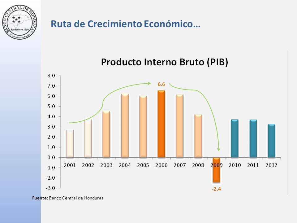 Ruta de Crecimiento Económico…