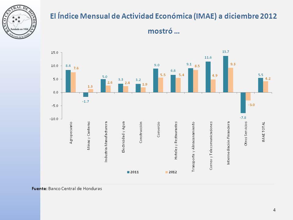 El Índice Mensual de Actividad Económica (IMAE) a diciembre 2012 mostró …