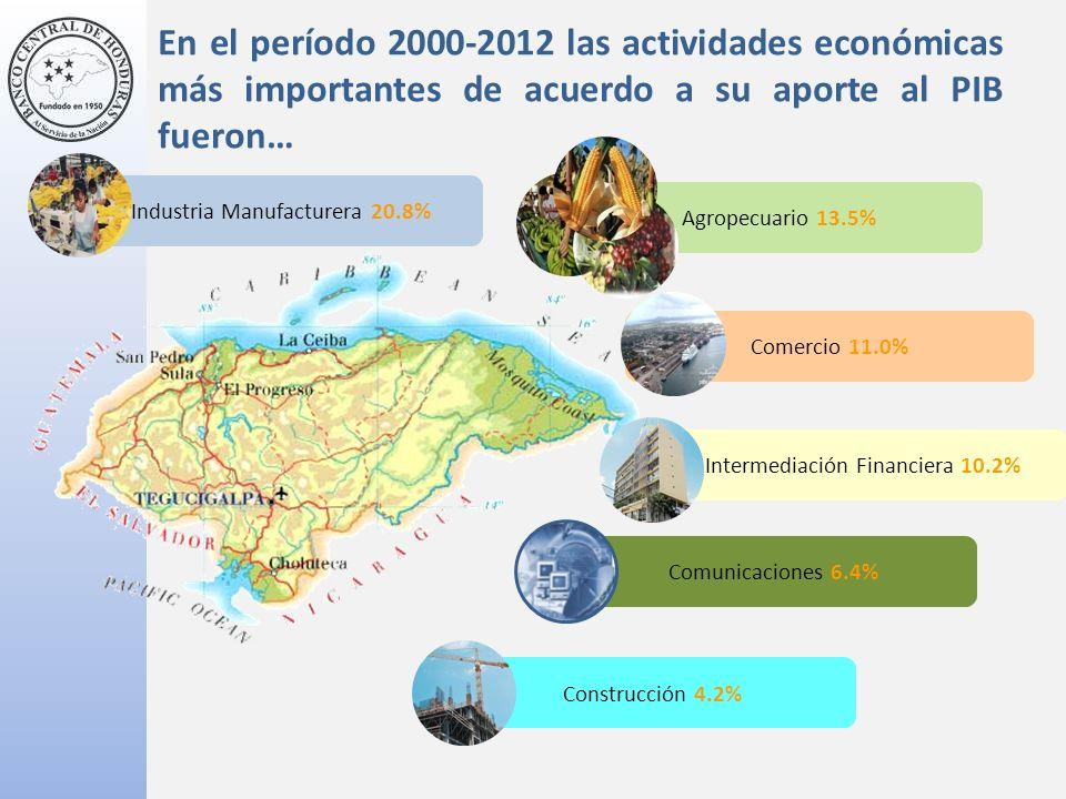 En el período 2000-2012 las actividades económicas más importantes de acuerdo a su aporte al PIB fueron…
