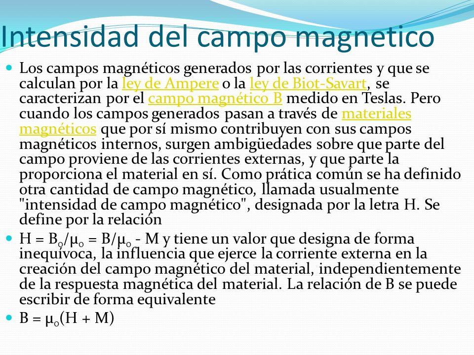 Intensidad del campo magnetico