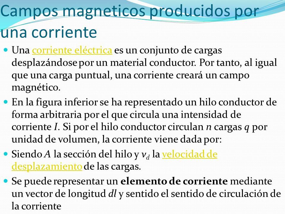 Campos magneticos producidos por una corriente
