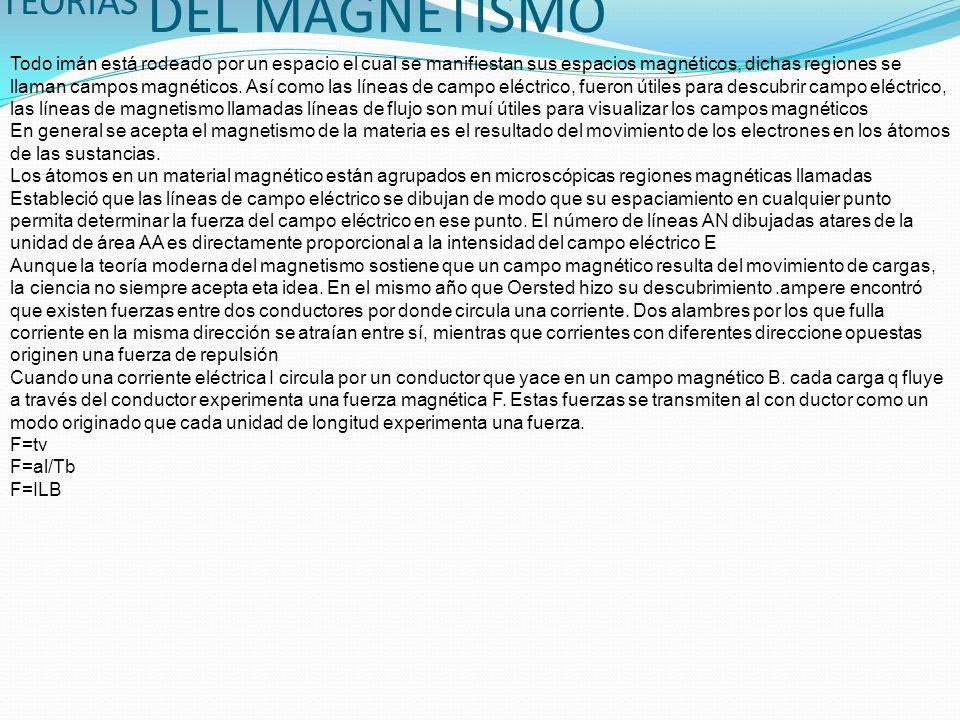 TEORIAS DEL MAGNETISMO