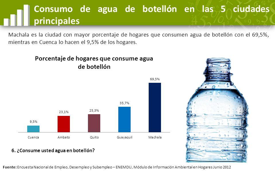 Consumo de agua de botellón en las 5 ciudades principales