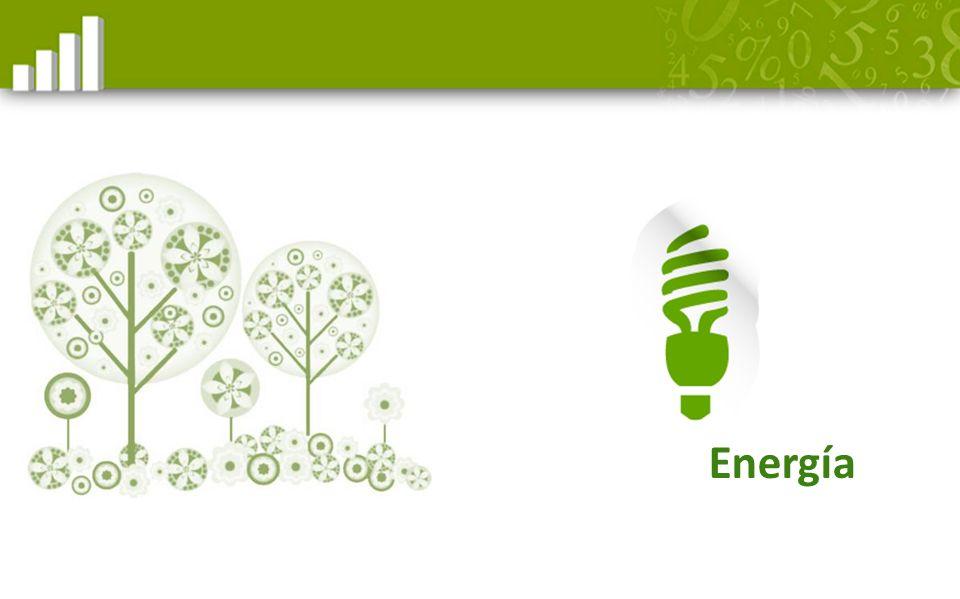 Energía Diapositiva para el contenido