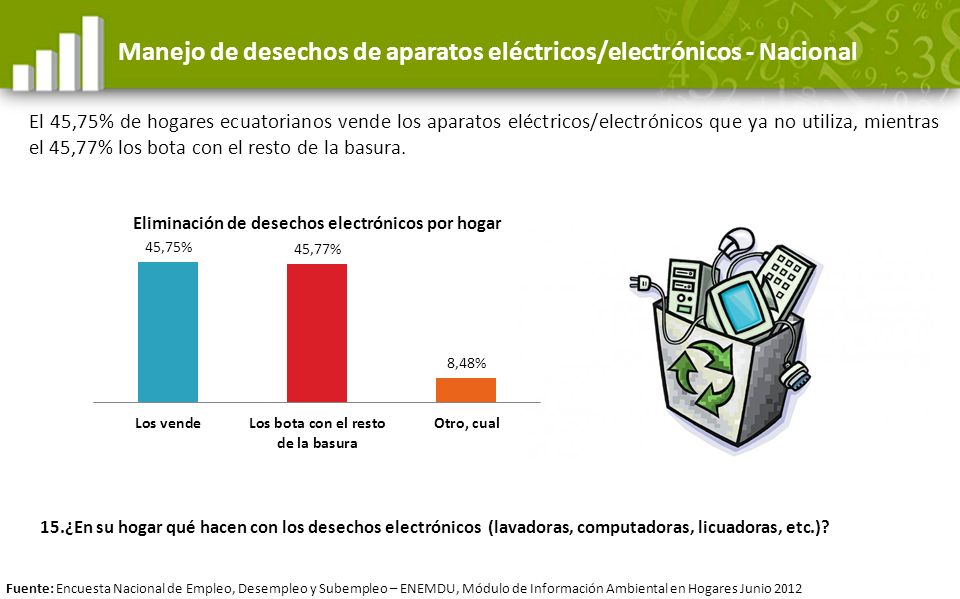 Manejo de desechos de aparatos eléctricos/electrónicos - Nacional