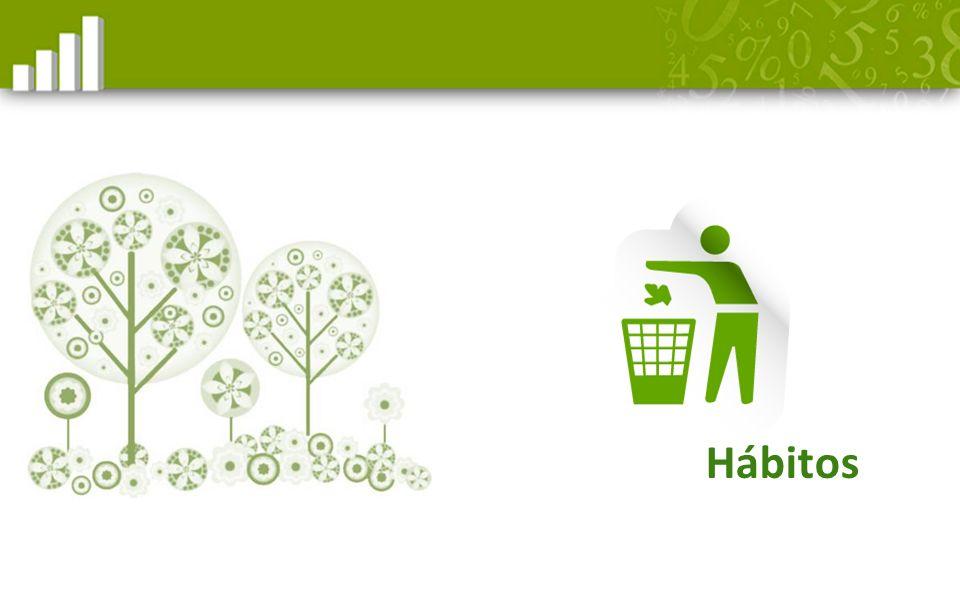 Hábitos Diapositiva para el contenido