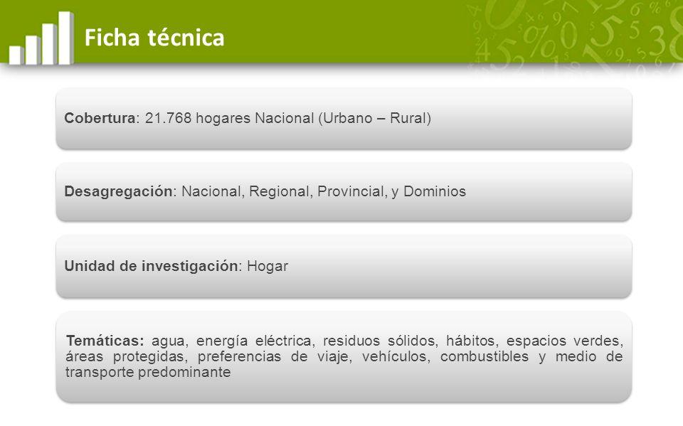 Ficha técnica Cobertura: 21.768 hogares Nacional (Urbano – Rural)