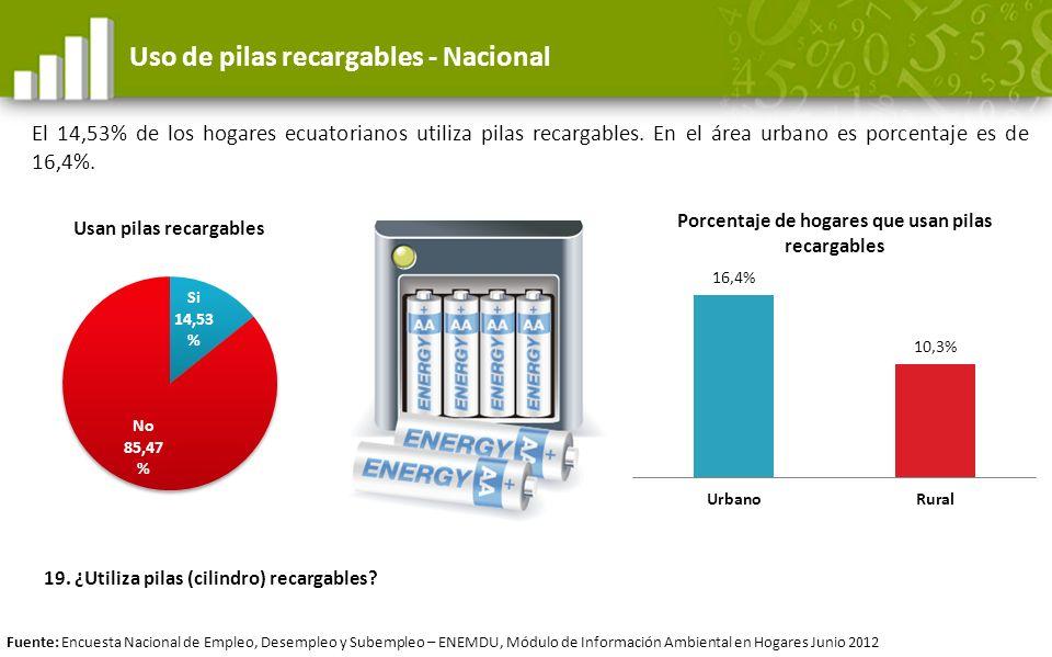 Uso de pilas recargables - Nacional