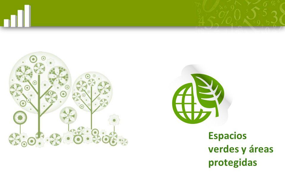 Espacios verdes y áreas protegidas