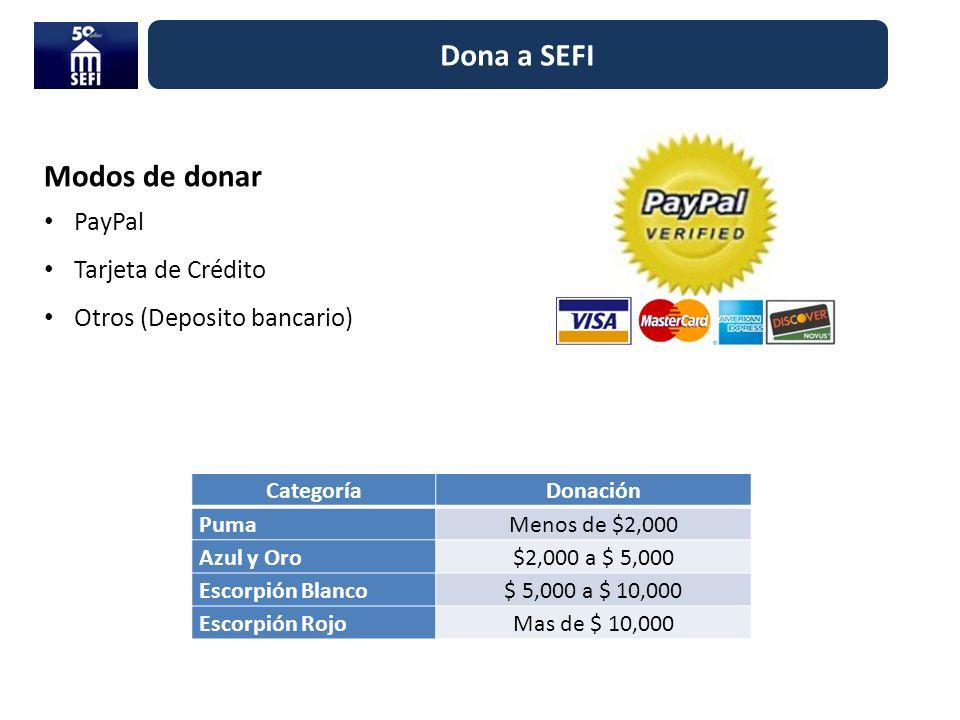 Dona a SEFI Modos de donar PayPal Tarjeta de Crédito
