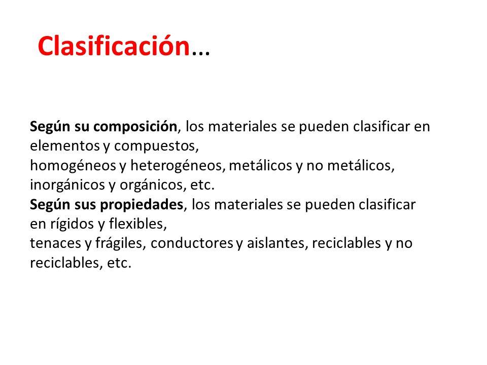 Clasificación… Según su composición, los materiales se pueden clasificar en elementos y compuestos,