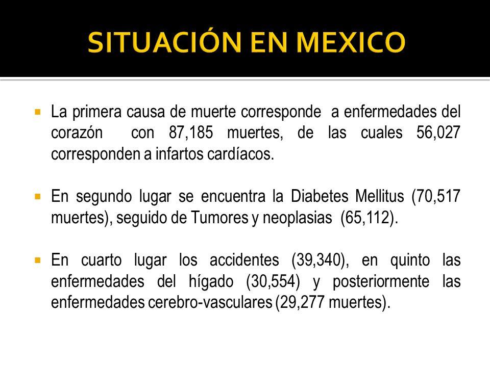 SITUACIÓN EN MEXICO