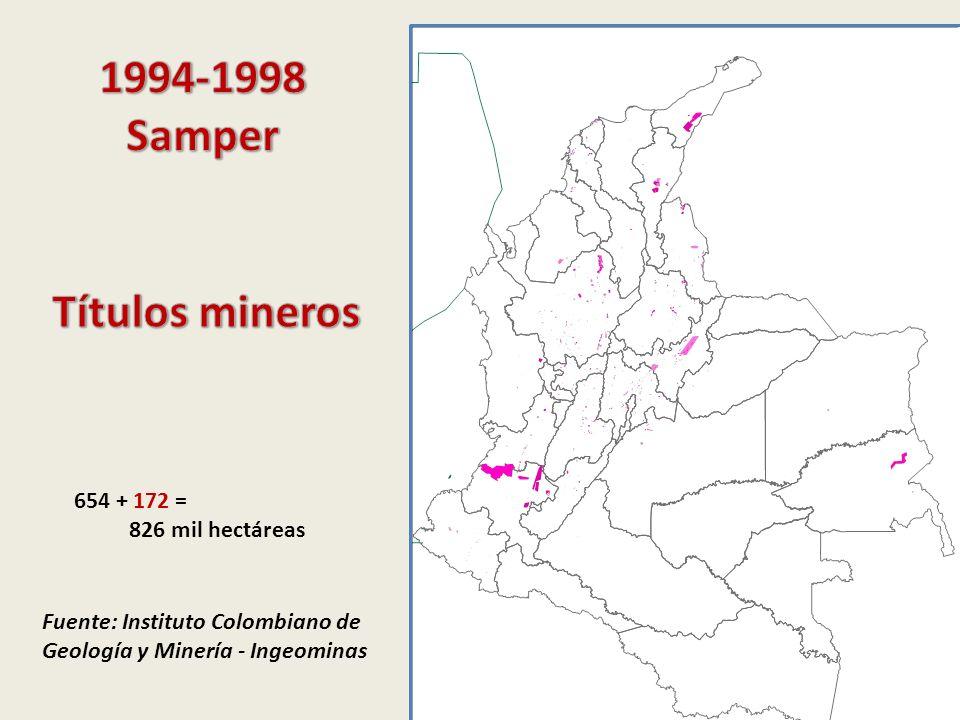 1994-1998 Samper Títulos mineros