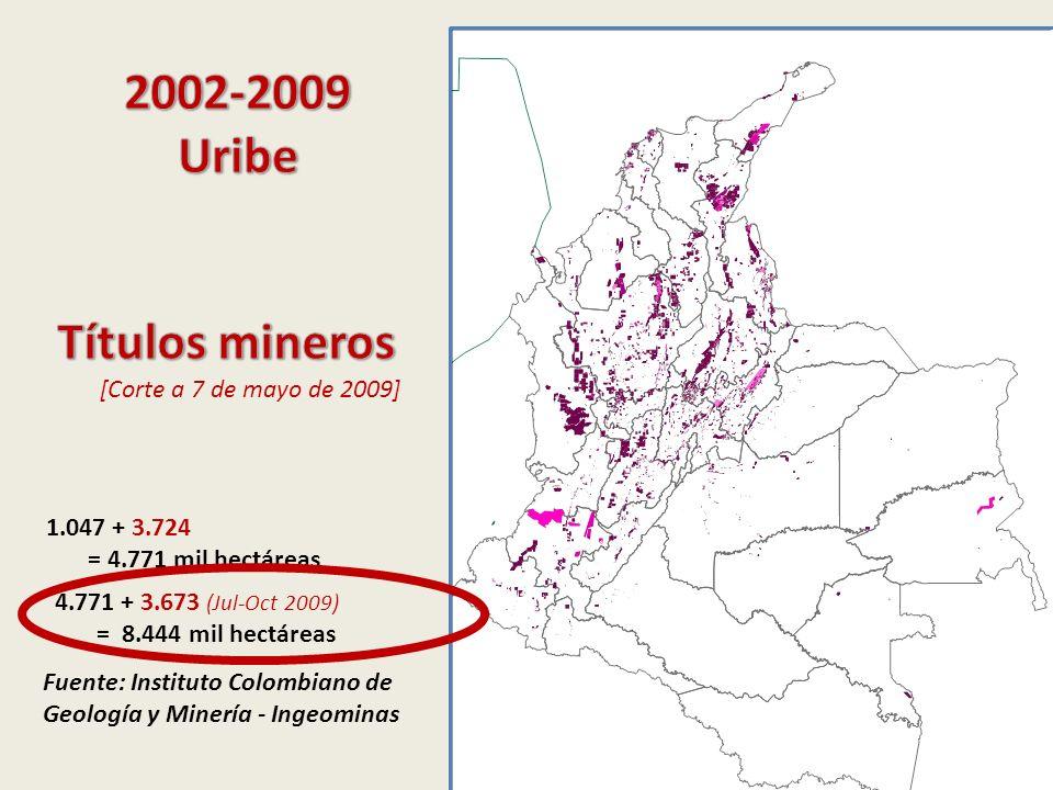 2002-2009 Uribe Títulos mineros