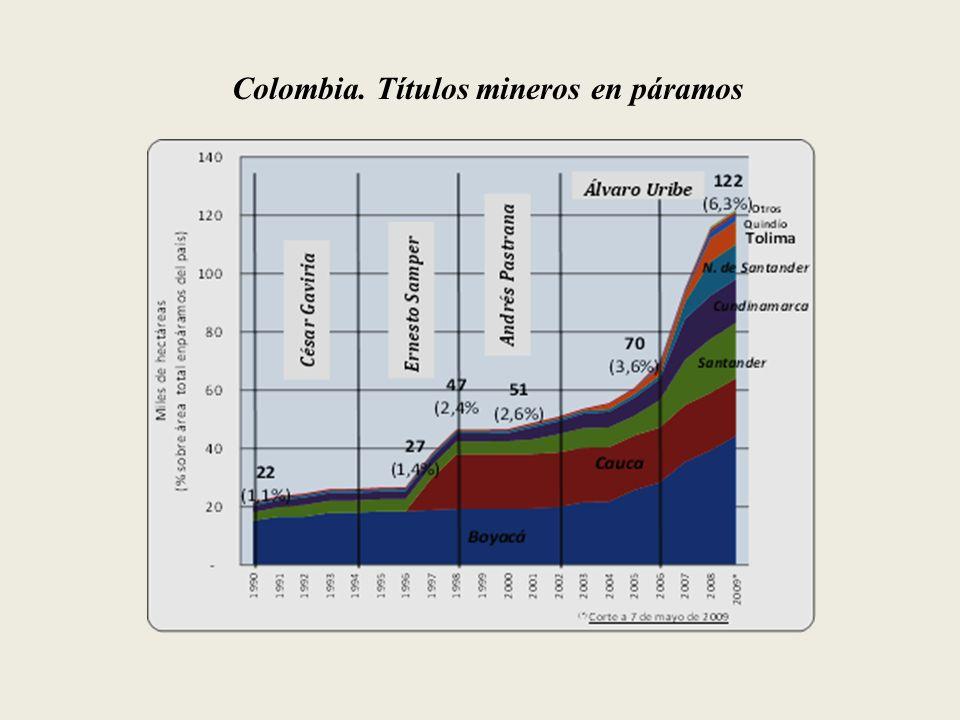 Colombia. Títulos mineros en páramos