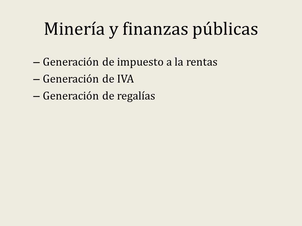 Minería y finanzas públicas