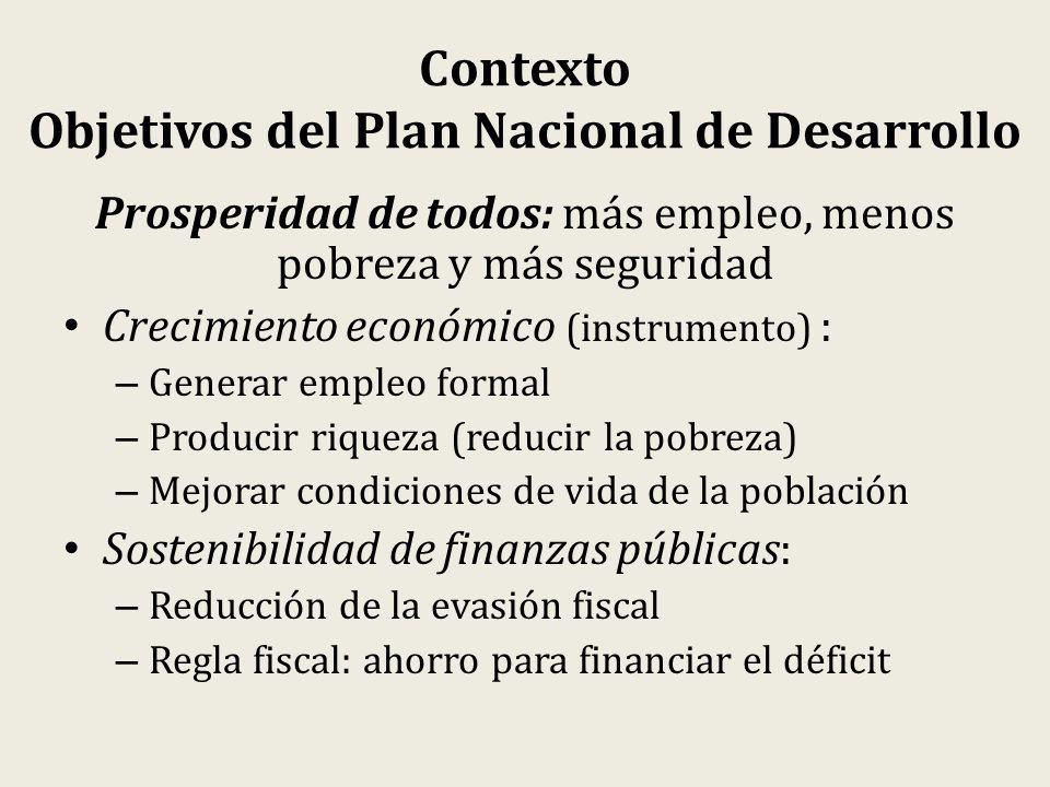 Contexto Objetivos del Plan Nacional de Desarrollo