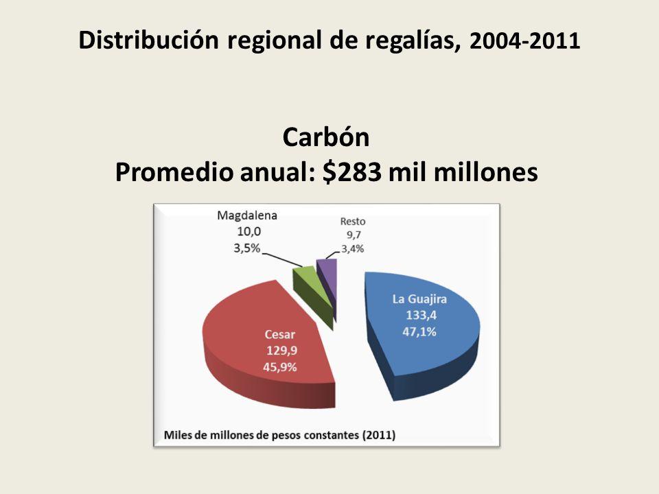 Distribución regional de regalías, 2004-2011