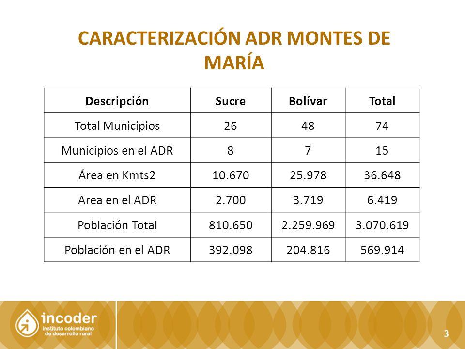 CARACTERIZACIÓN ADR MONTES DE MARÍA