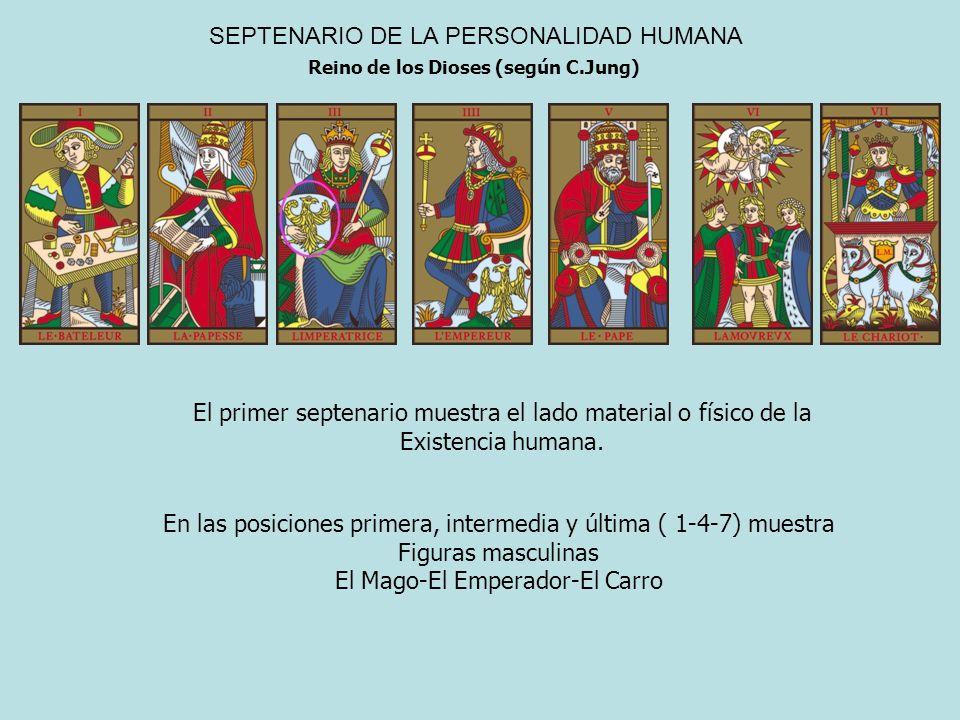 SEPTENARIO DE LA PERSONALIDAD HUMANA