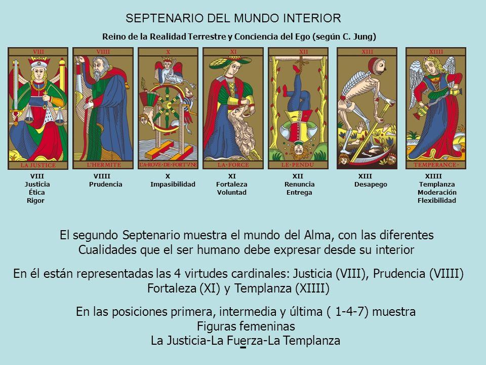 - SEPTENARIO DEL MUNDO INTERIOR
