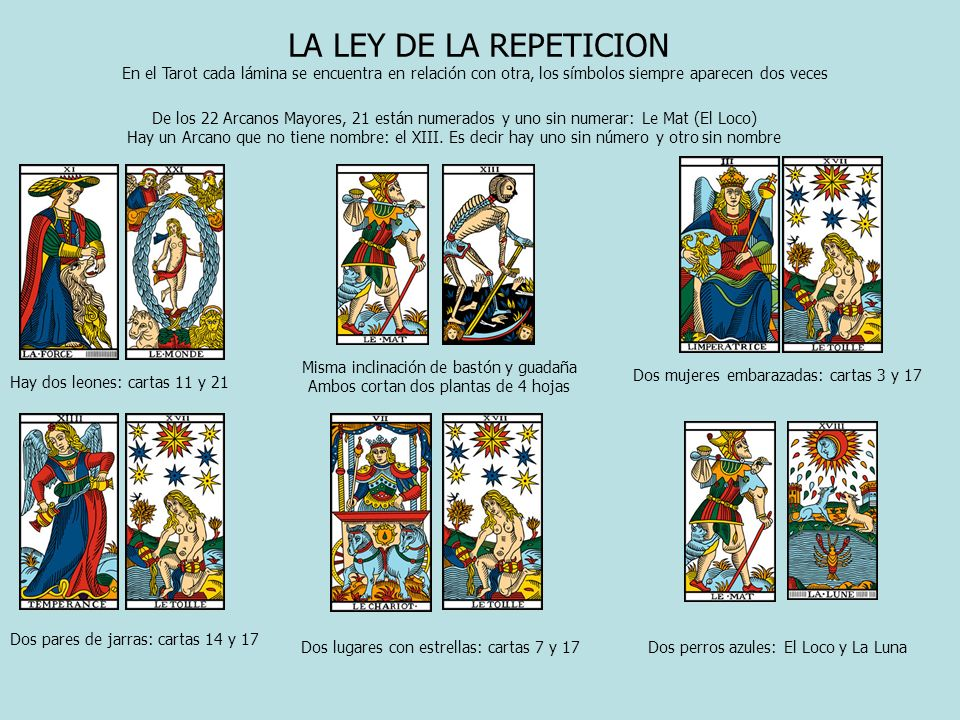 LA LEY DE LA REPETICIONEn el Tarot cada lámina se encuentra en relación con otra, los símbolos siempre aparecen dos veces.