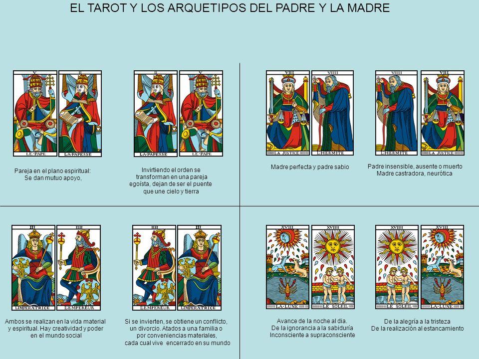 EL TAROT Y LOS ARQUETIPOS DEL PADRE Y LA MADRE